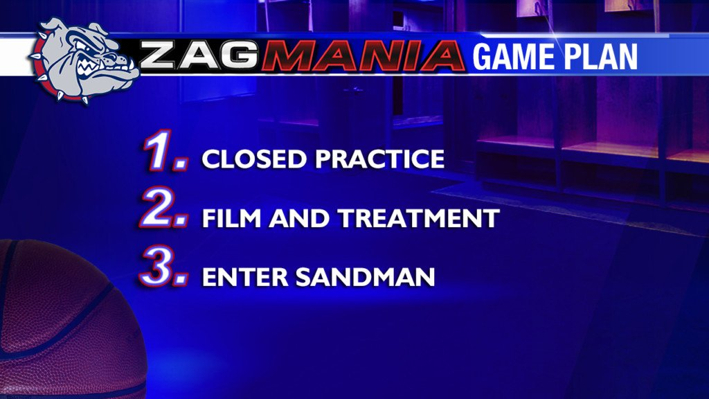 Zag Mania Game Plan Friday: getting ready for Baylor