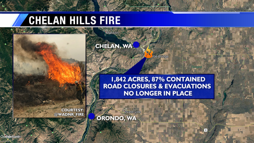 Chelan Hills fire 80% contained, evacuations lifted