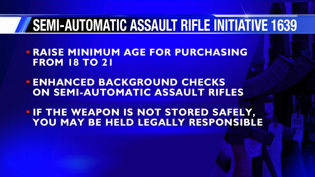 On the ballot: Initiative 1639 for gun safety