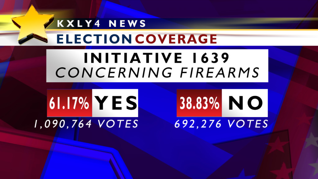 Initiative 1639 – Concerning Firearms – election results