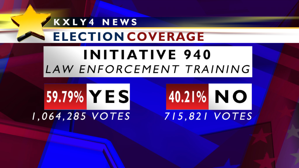Initiative 940 – Law Enforcement Training – election results