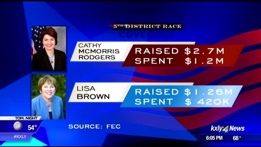 5th Congressional District race heats up, gains national attention