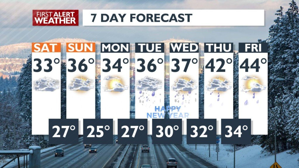 7-day forecast first alert weather