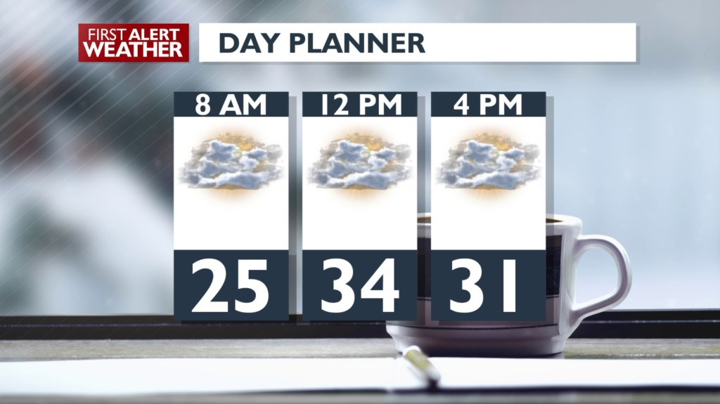 Day planner shows low temperatures