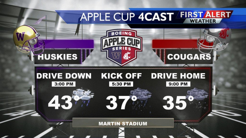 Apple Cup Forecast: Wet and windy