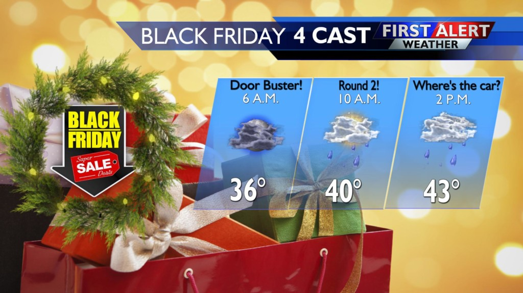 Wet and breezy for Black Friday shoppers