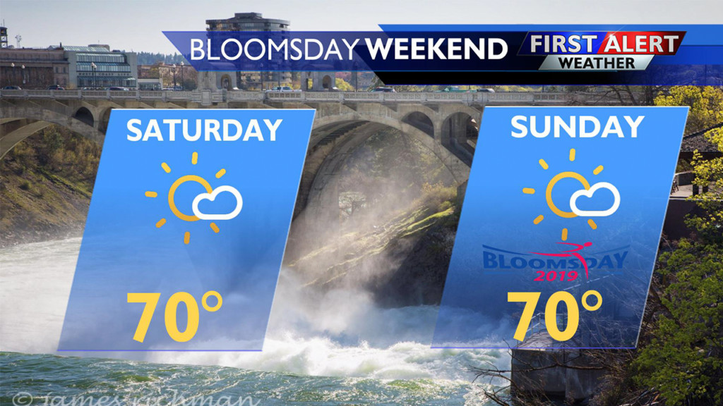 Forecast Focus for Bloomsday weekend