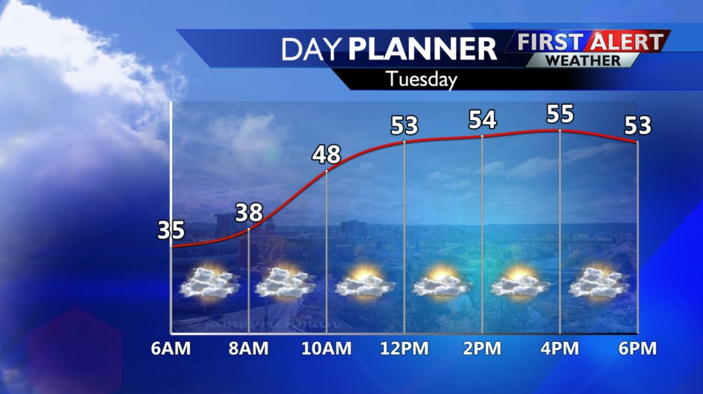 Expect warmer temps and dry skies tomorrow