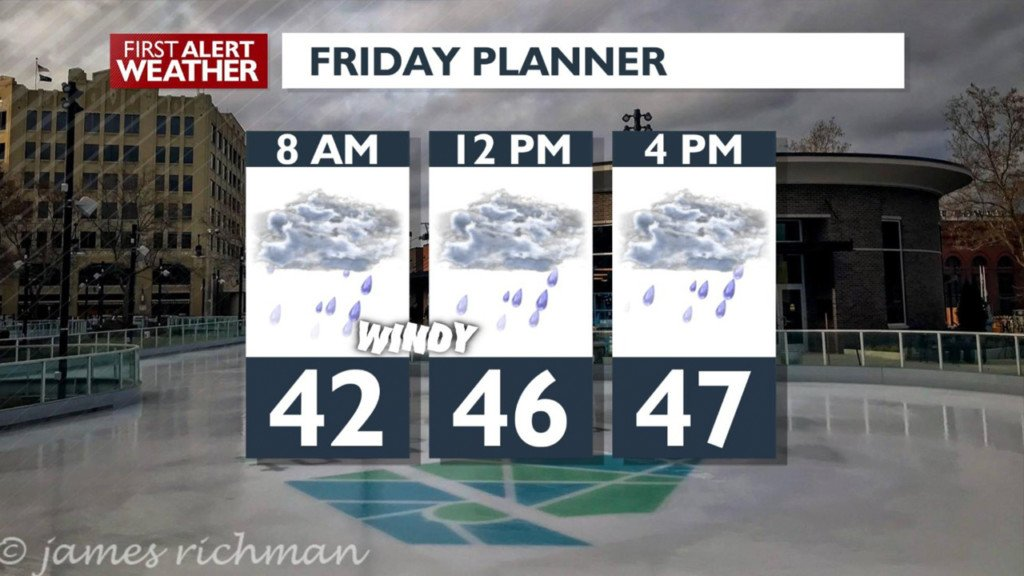 Expect a warm, wet, windy Friday