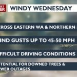 The windy weather is ramping up, and then it will be FREEZING!