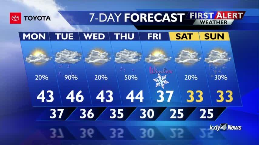 Evening Forecast for December 16