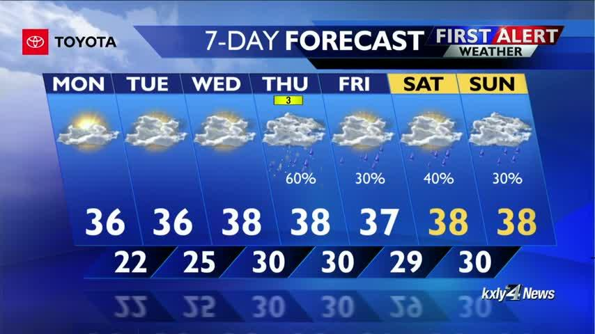 Evening Forecast for January 13