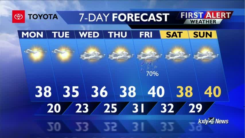 Evening Forecast for January 27