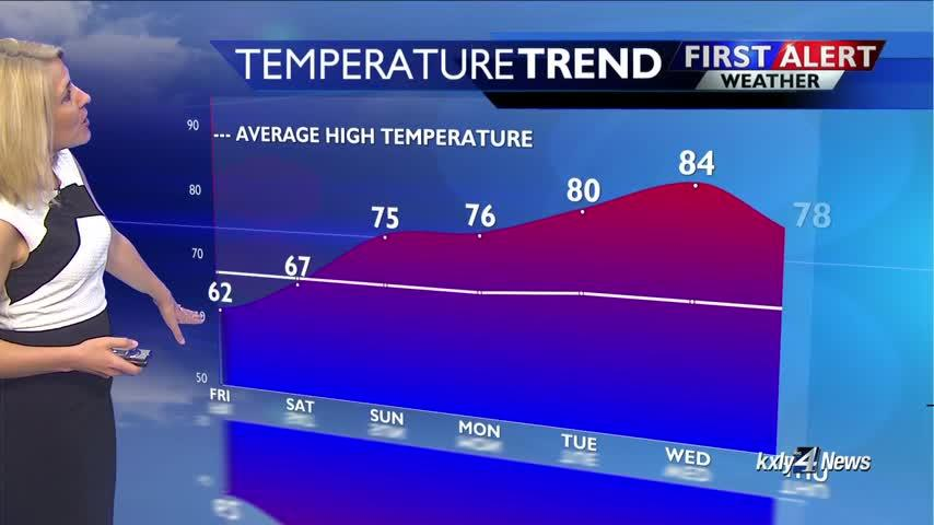 Evening Forecast for May 17