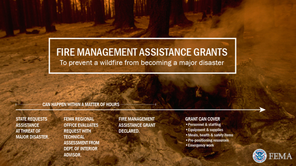 FEMA authorizes federal grant funds to fight Chelan Hills Fire