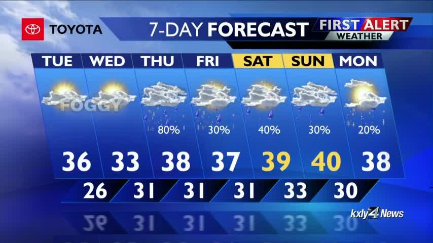 Forecast Focus for January 14