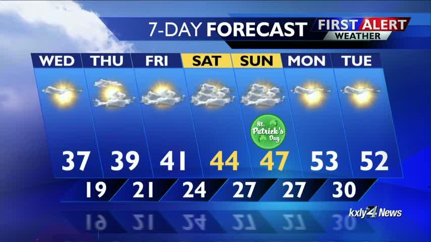 Forecast Focus for March 12