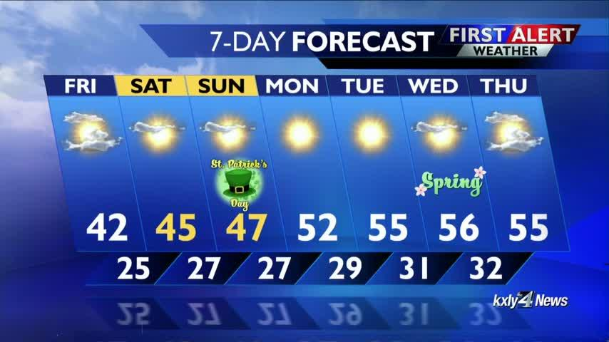 Forecast Focus for March 14