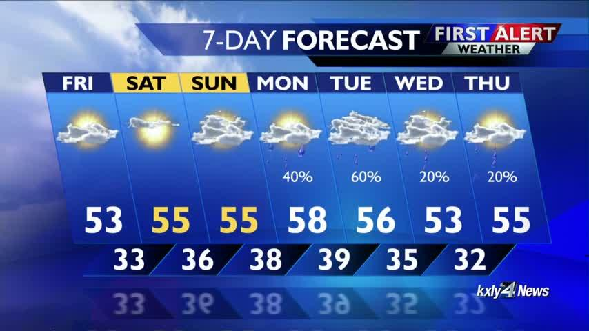 Forecast Focus for March 28