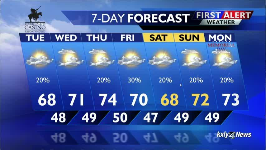 Forecast Focus for May 20