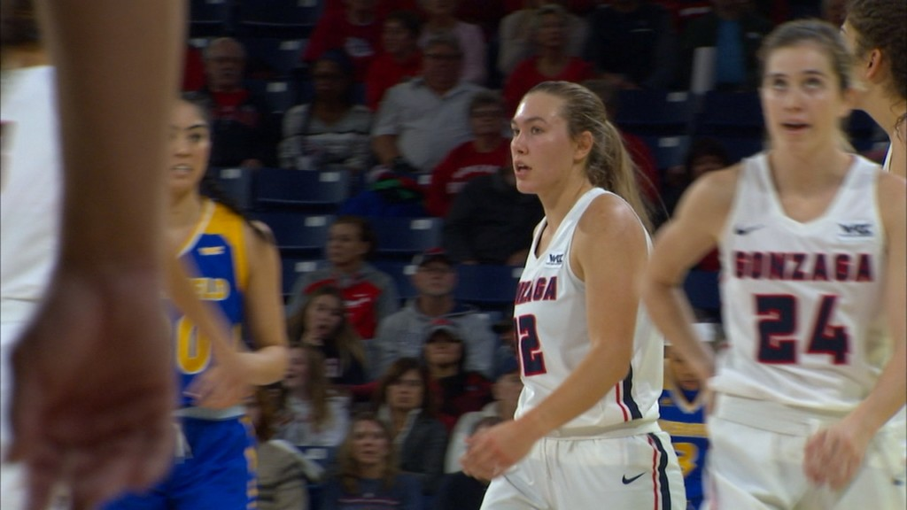 Zags cruise past CSU Bakersfield in home -and season- opener