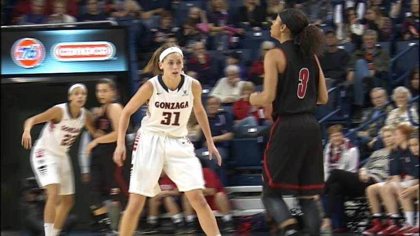 After slow start, Gonzaga pulls away to beat SUU