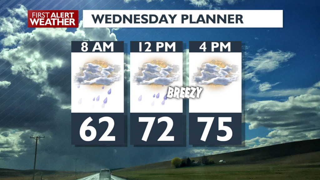 You'll need a jacket again today: Cooler and breezy for your Wednesday
