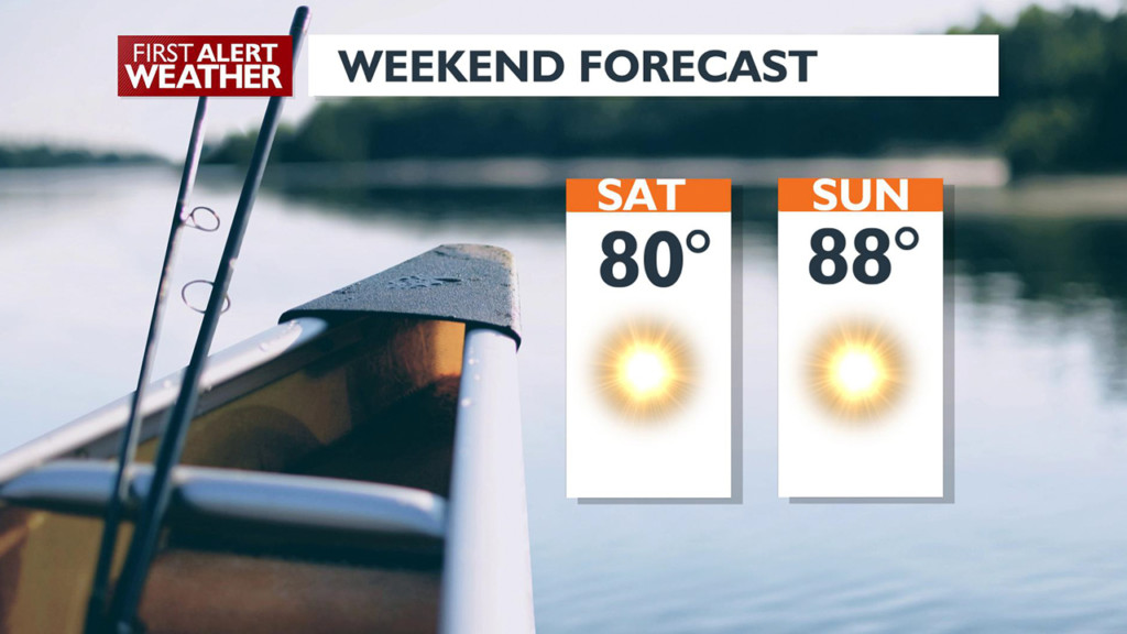 Grab the sunscreen and hit the pool this weekend