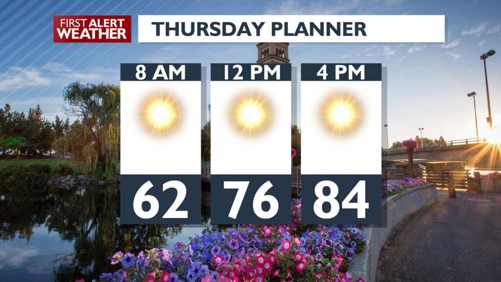 Expect blue skies and sunshine Thursday