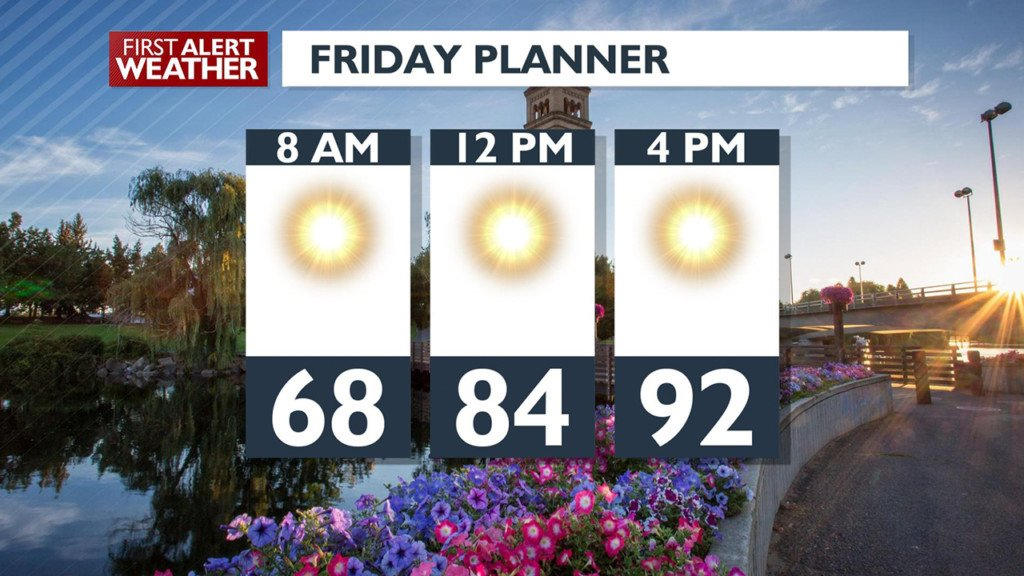 Tomorrow will be hot! Then things start to cool down
