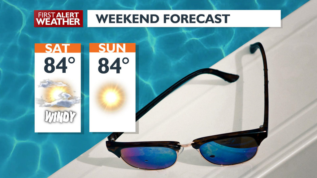 Cooler weather blowing in for the weekend