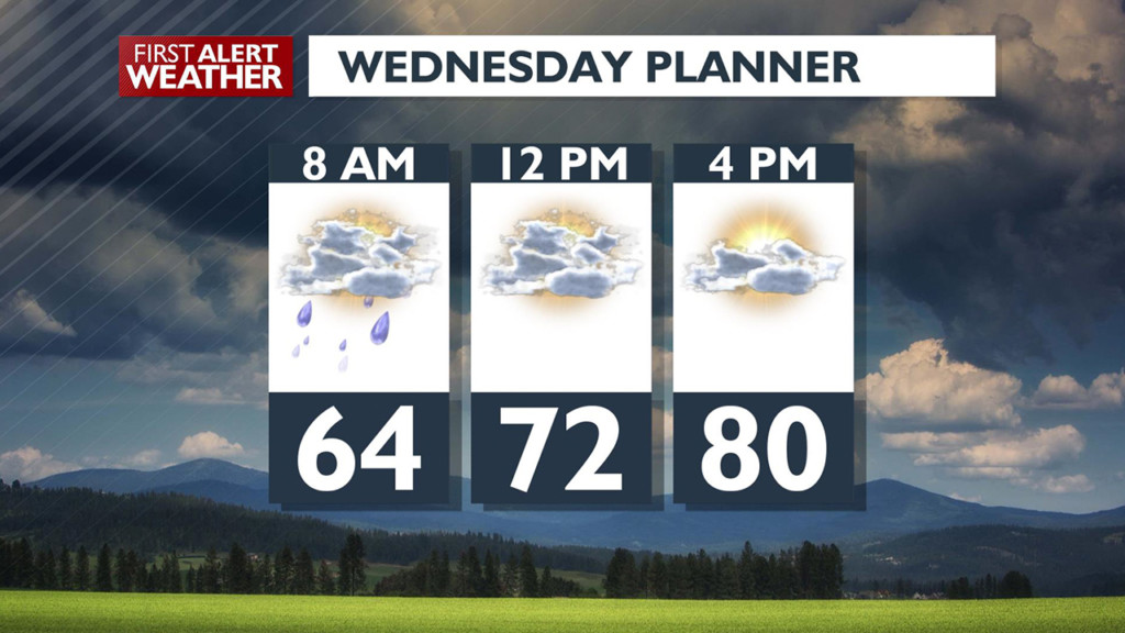 A slight chance of rain tonight, with sunnier weather to follow