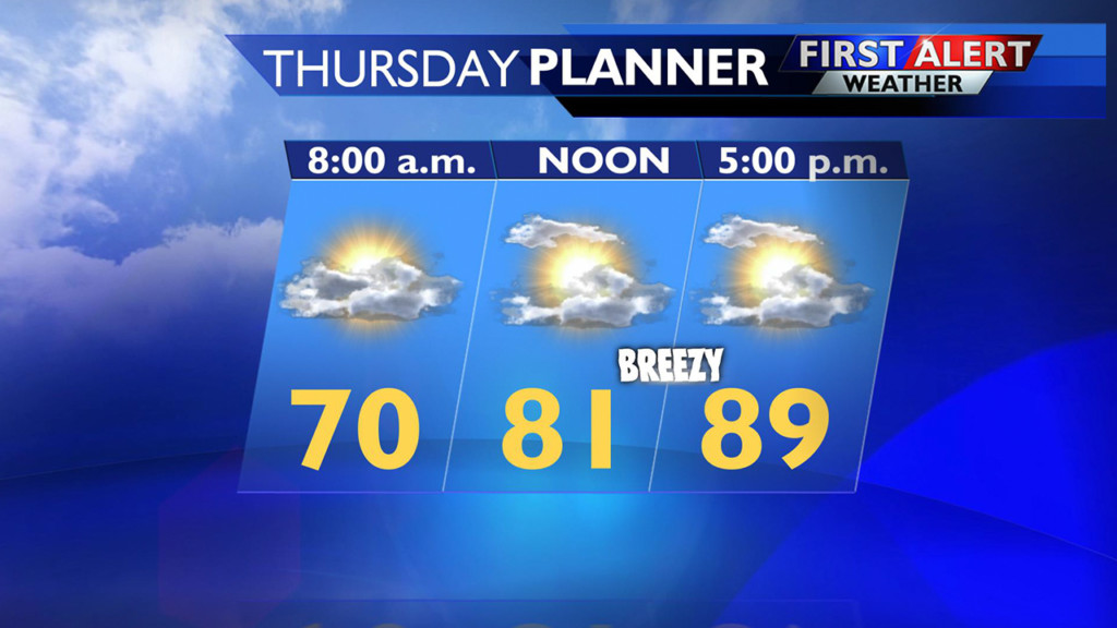More heat tomorrow before things start to cool down