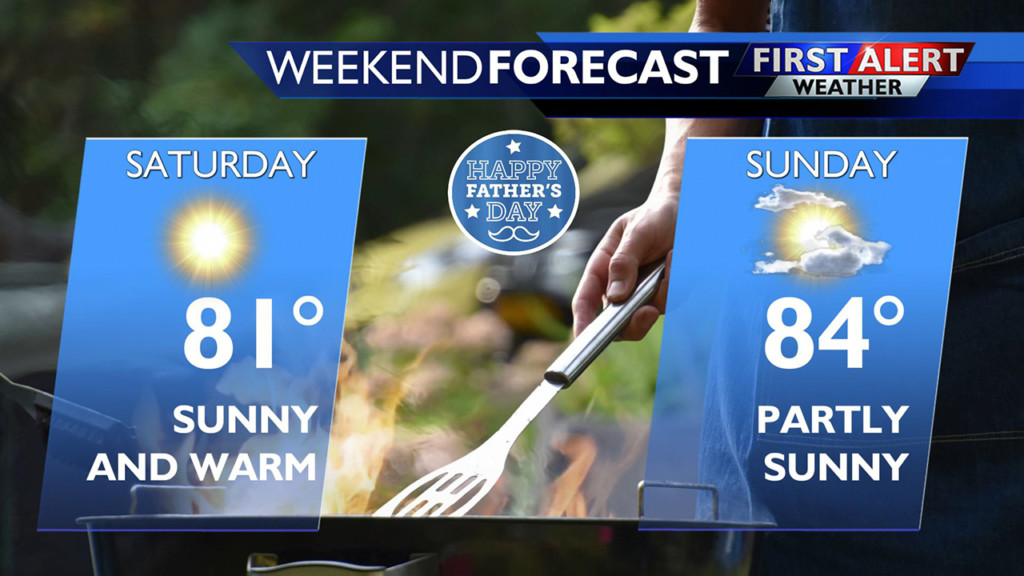 It's looking like a warm, sunny Father's Day weekend!
