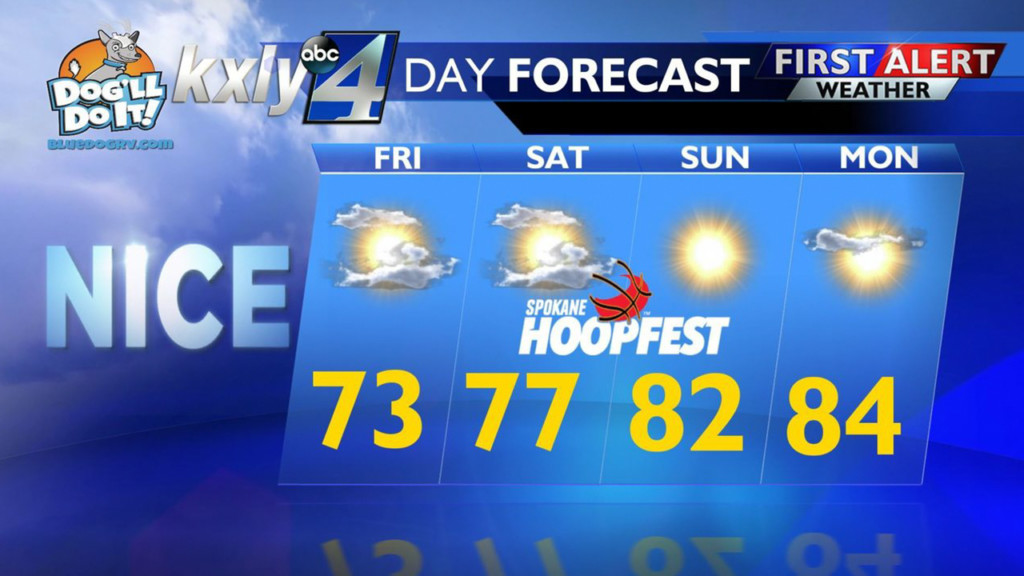 Sunny skies and warm weather in time for Hoopfest weekend!