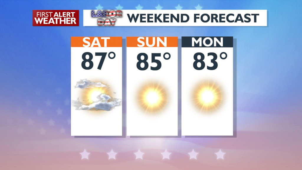 Take advantage of the sun this Labor Day weekend
