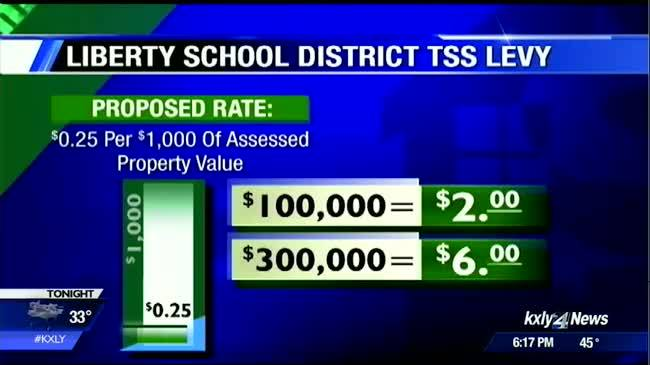 Liberty School District emphasizes importance of levy renewal