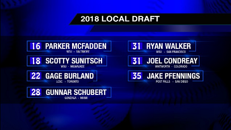 Local stars selected in Day 3 in MLB Draft