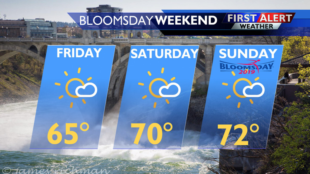 Look forward to the warmest weather of the season in time for Bloomsday
