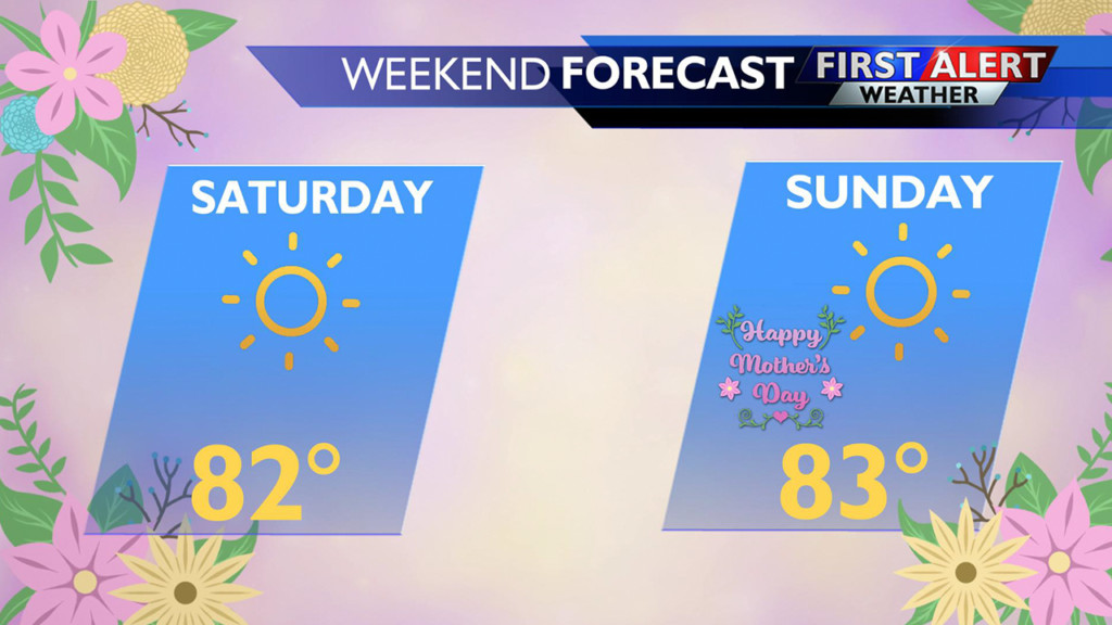 Expect a warm, sunny Mother's Day weekend!