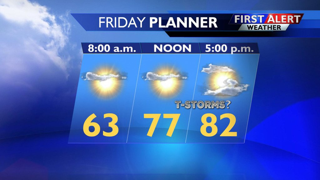 Expect a warm, sunny Friday with chance of thunderstorms