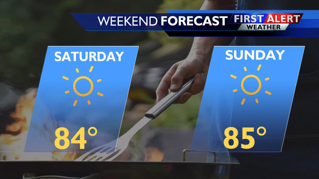 Get ready for a hot weekend with blue skies and sunshine