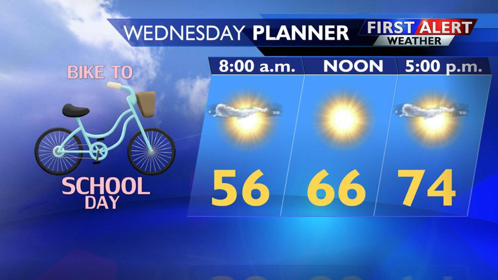 Warm weather continues, perfect for National Ride Your Bike to School Day
