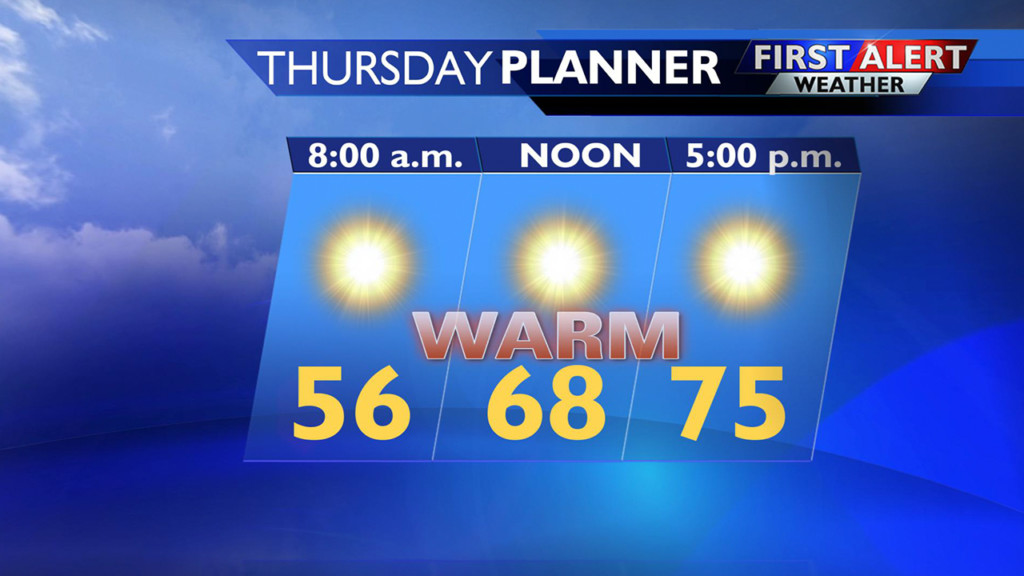 More sunny, warm weather headed this way!