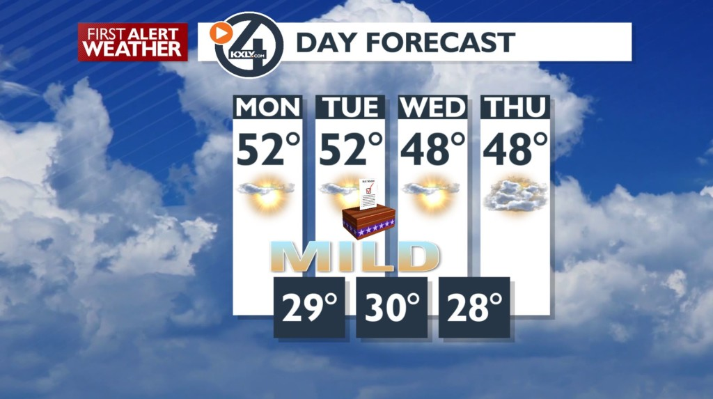 Sunshine on the way for your Monday