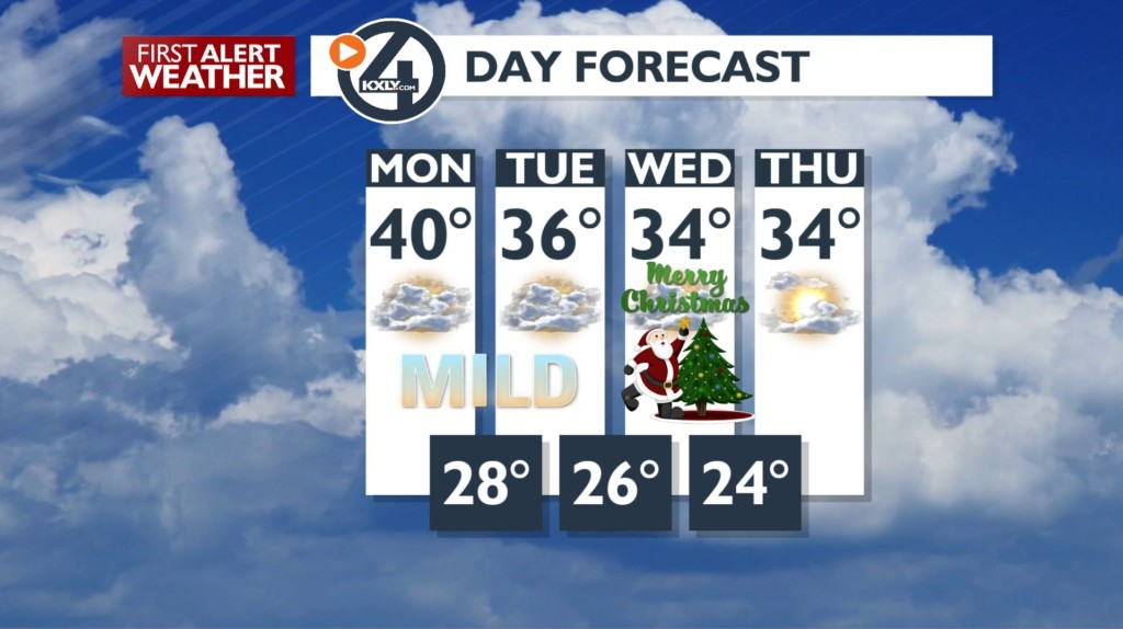A mild & mostly dry Christmas week