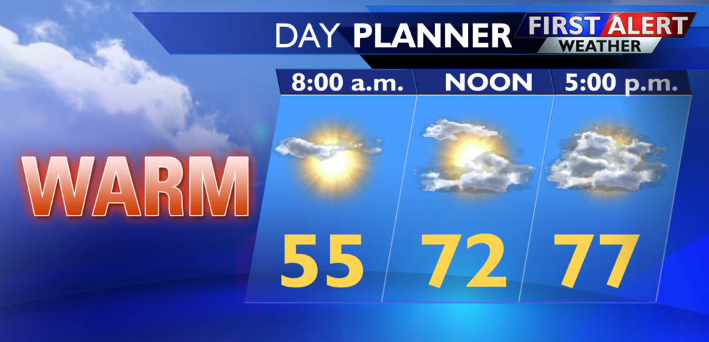 Monday Forecast: A cloudy but warm start to the week