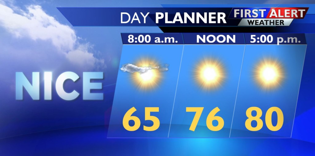 Sunny and breezy for your Monday