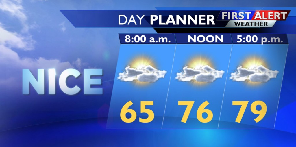 Cloudy and warm for your Monday