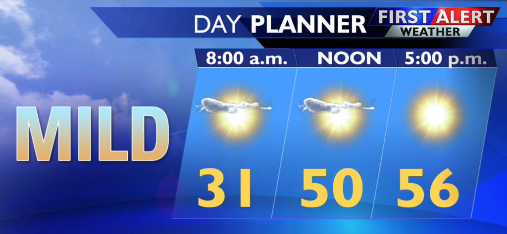 Morning Forecast: Cold and sunny for your Monday